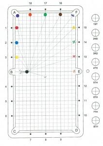 The Wagon Wheel Diagram Picture